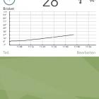 iKitchen Thermometer Software für iOS (gibt's auch für Android)